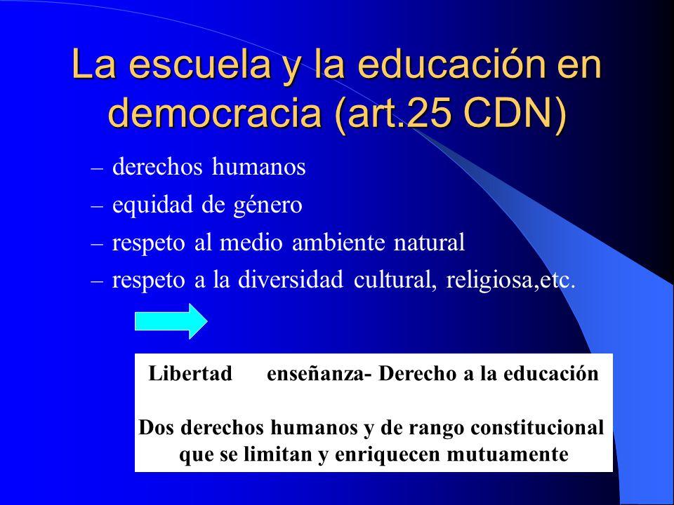 La escuela y la educación en democracia (art.25 CDN)