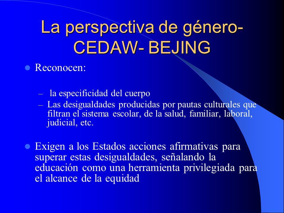 La perspectiva de género- CEDAW- BEJING