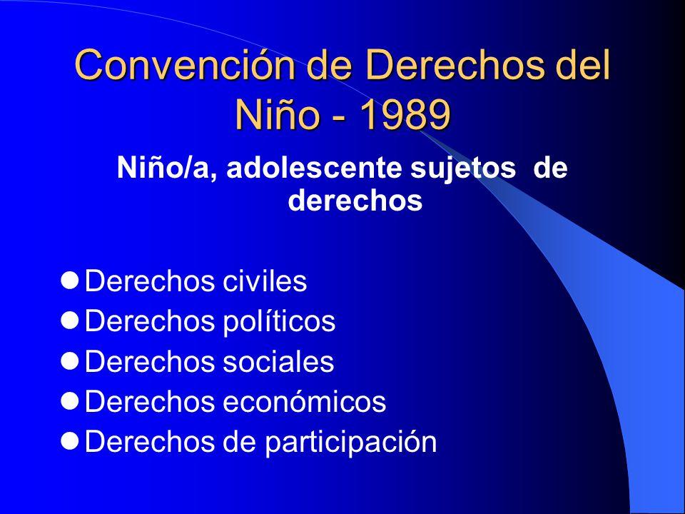 Convención de Derechos del Niño - 1989