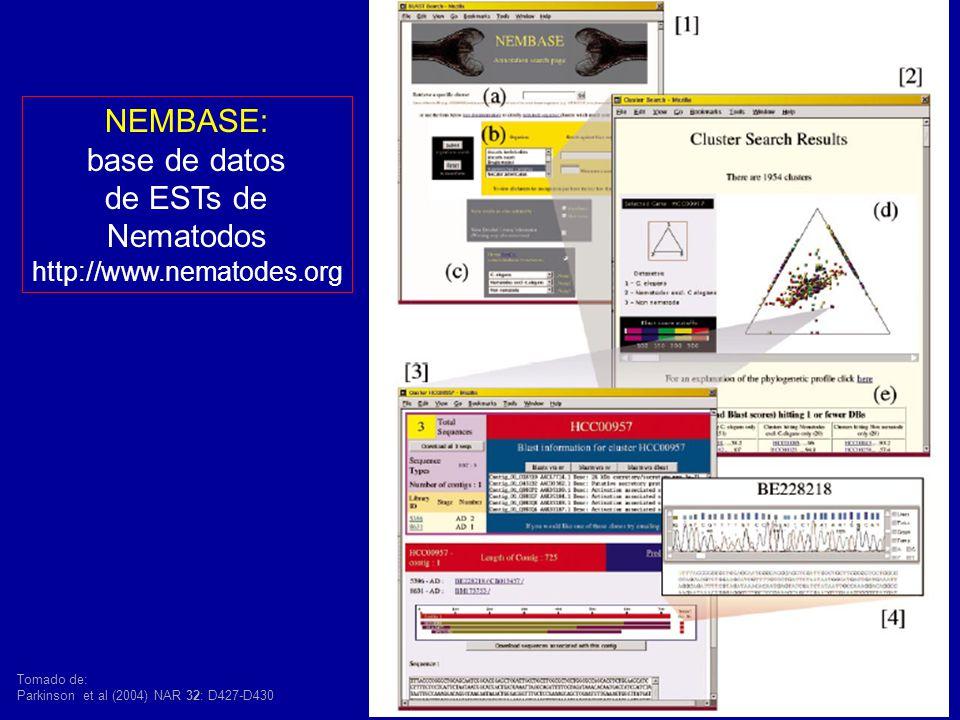 NEMBASE: base de datos de ESTs de Nematodos http://www.nematodes.org