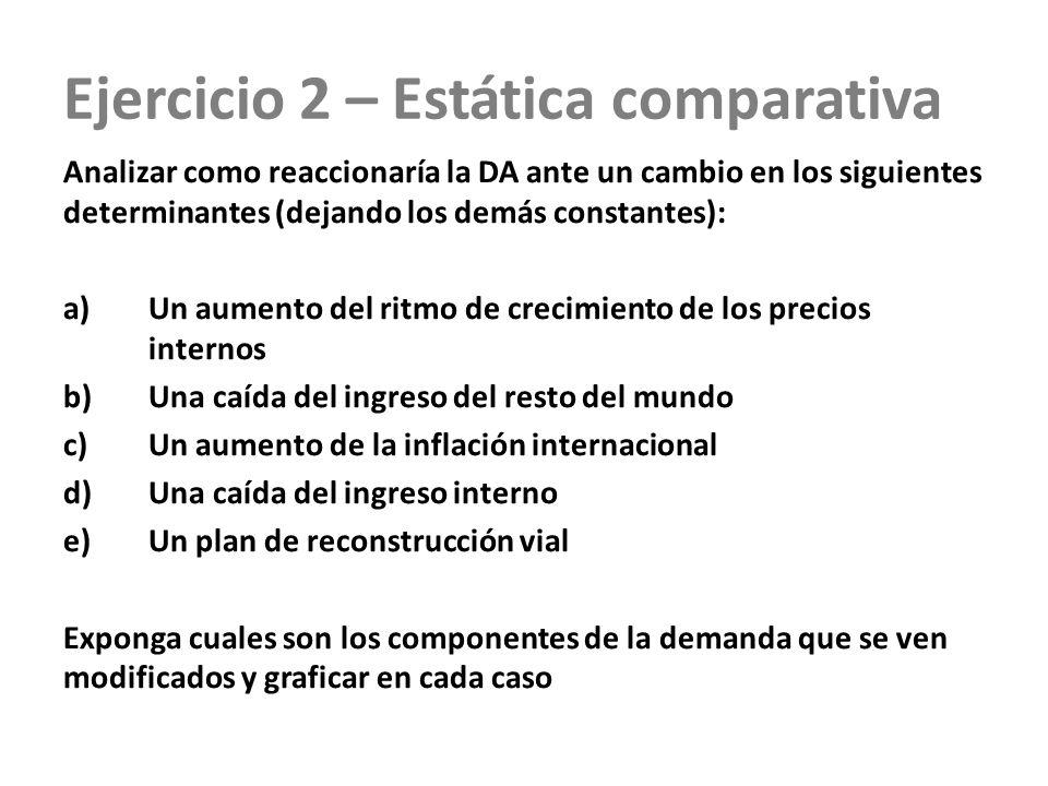 Ejercicio 2 – Estática comparativa