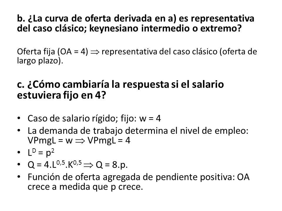 c. ¿Cómo cambiaría la respuesta si el salario estuviera fijo en 4