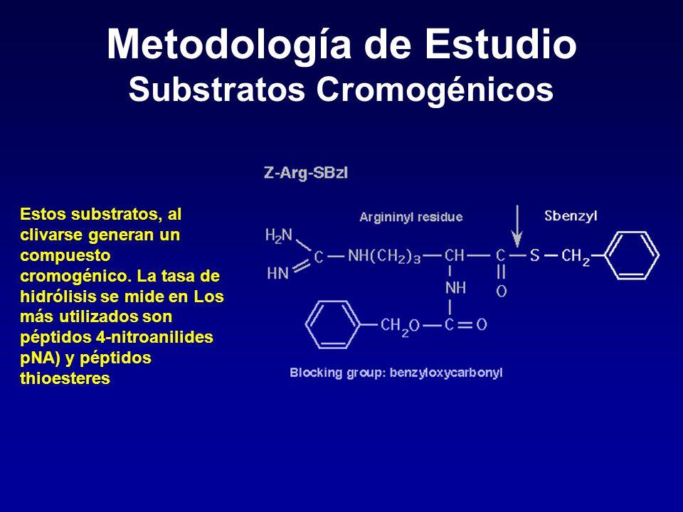 Metodología de Estudio Substratos Cromogénicos