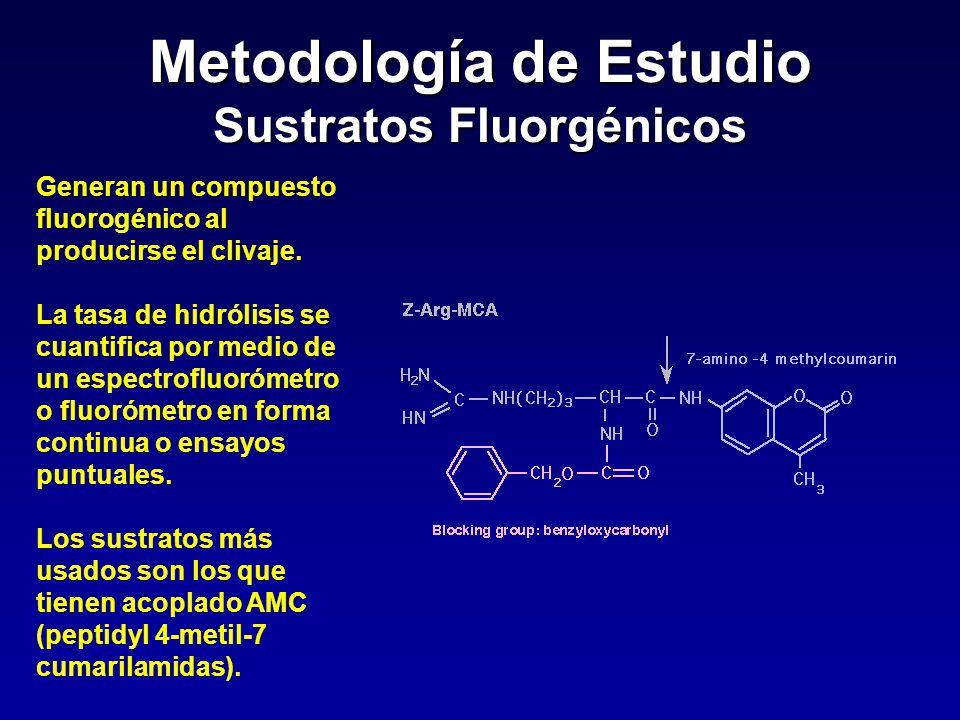 Metodología de Estudio Sustratos Fluorgénicos