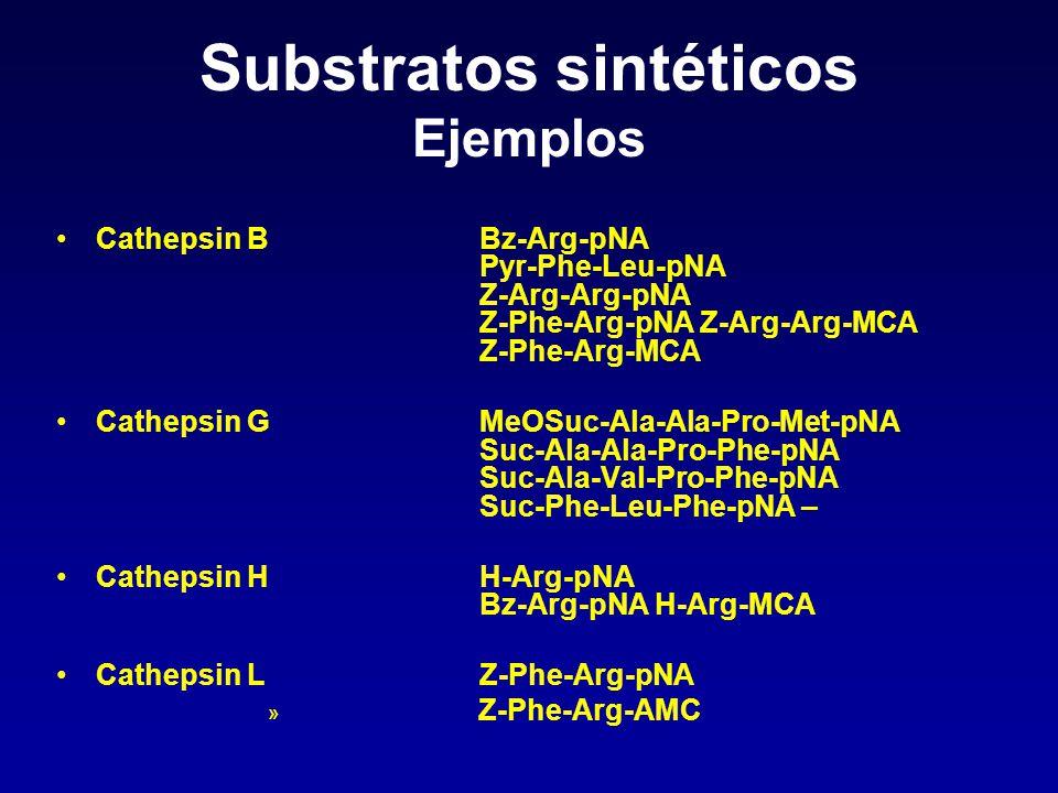 Substratos sintéticos Ejemplos