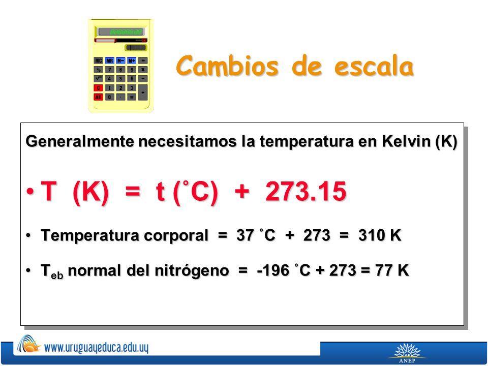 Cambios de escala T (K) = t (˚C) + 273.15