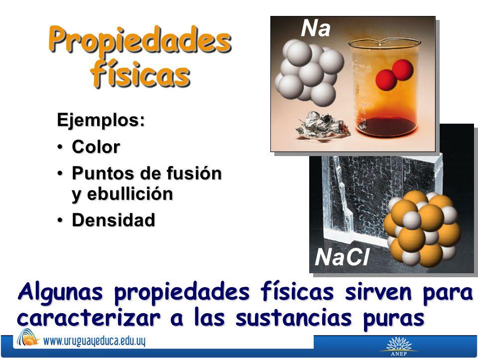 Propiedades físicas Na NaCl