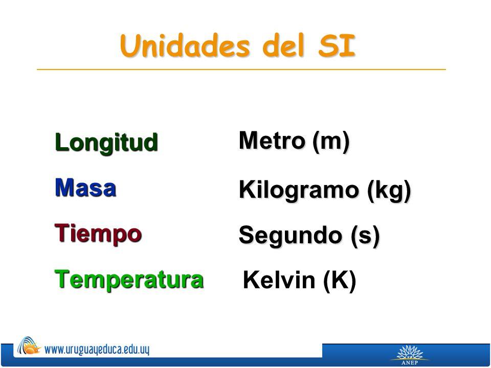 Unidades del SI Longitud Masa Metro (m) Tiempo Temperatura