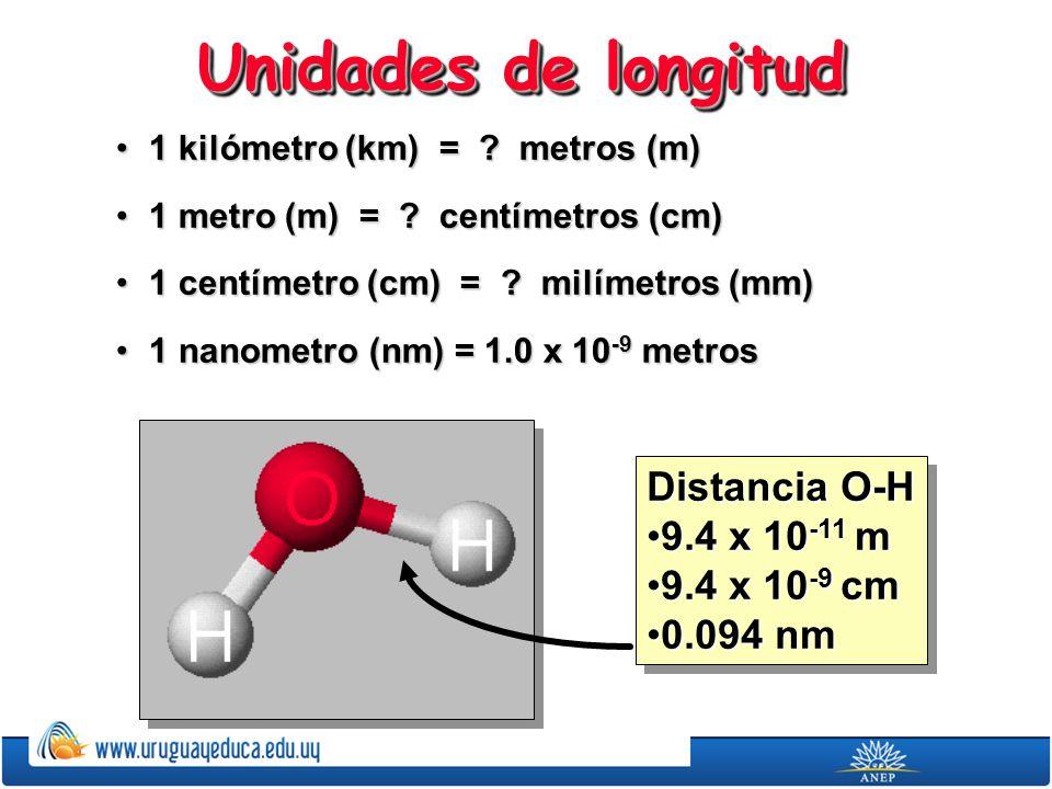 Unidades de longitud Distancia O-H 9.4 x 10-11 m 9.4 x 10-9 cm