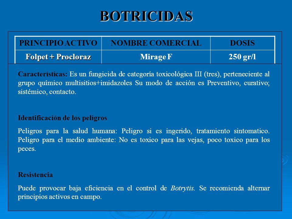 Boscalid + Pyrasclostrobin (*) Ciprodinil + Fludioxinil