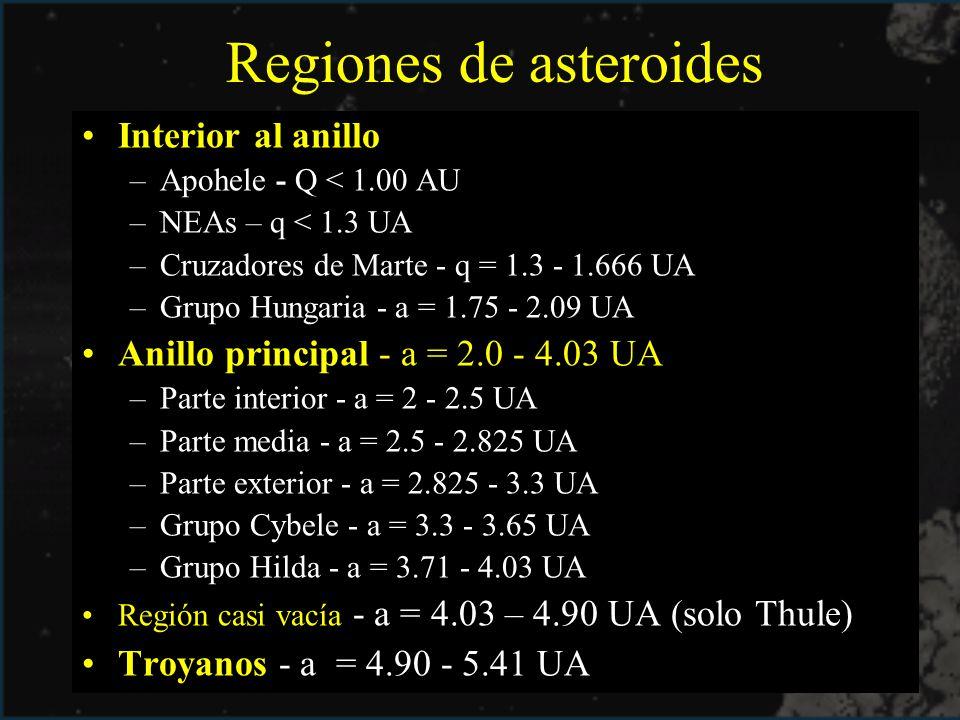 Regiones de asteroides