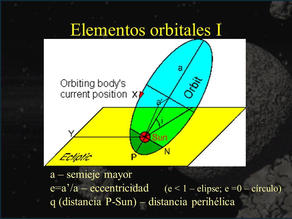 Elementos orbitales I a – semieje mayor