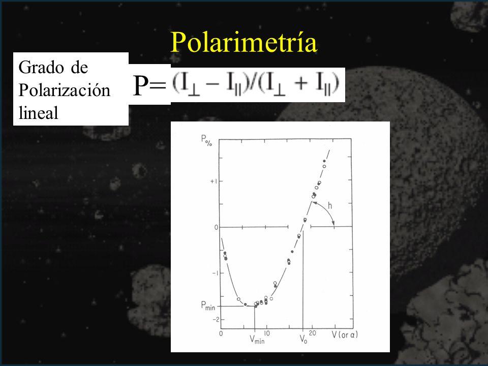 Polarimetría Grado de Polarización lineal P=