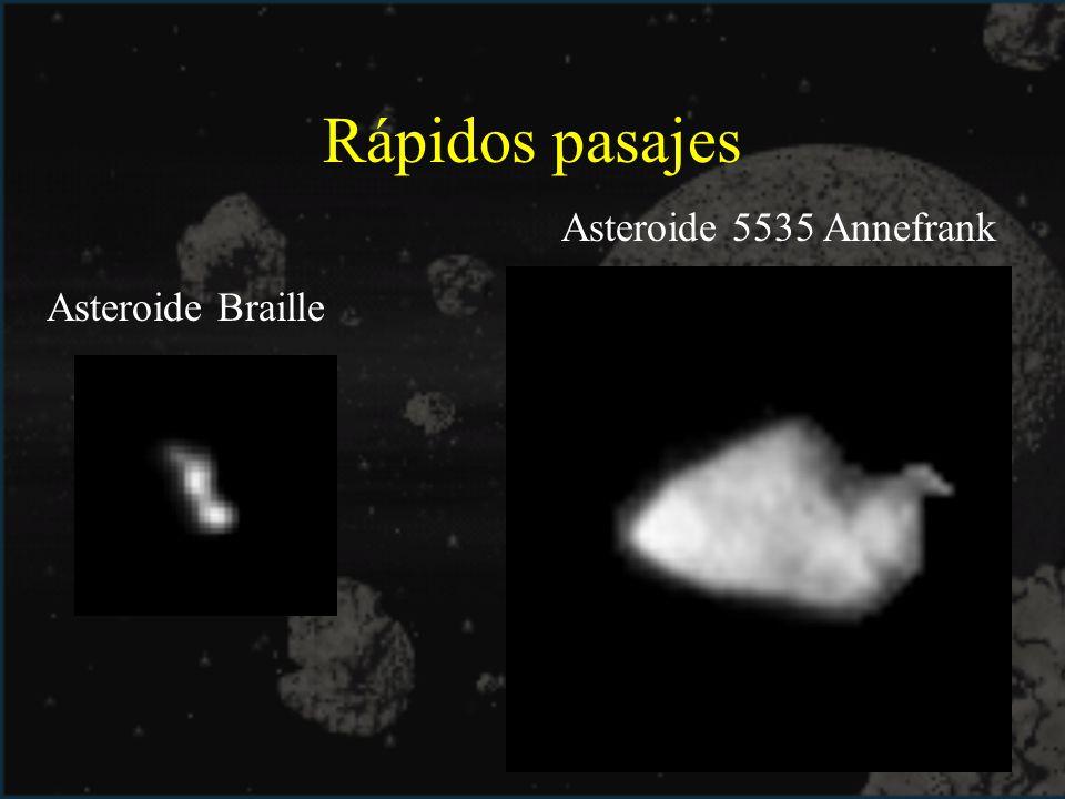 Rápidos pasajes Asteroide 5535 Annefrank Asteroide Braille