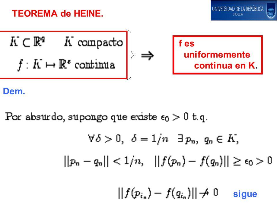 TEOREMA de HEINE. f es uniformemente continua en K. Dem. sigue