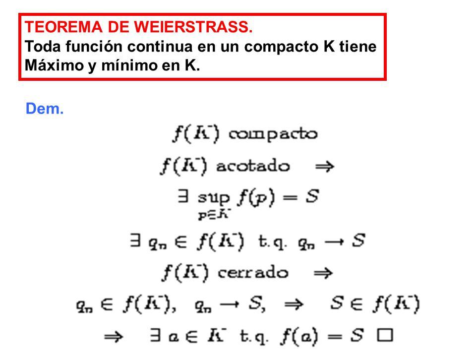 TEOREMA DE WEIERSTRASS.