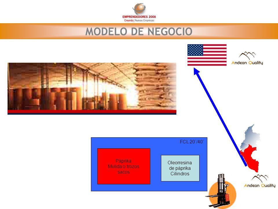 MODELO DE NEGOCIO FCL 20`/40` Páprika Molida o trozos Oleorresina