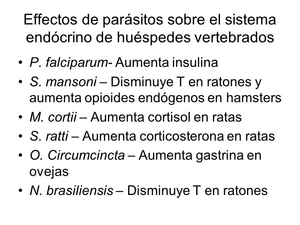 Effectos de parásitos sobre el sistema endócrino de huéspedes vertebrados