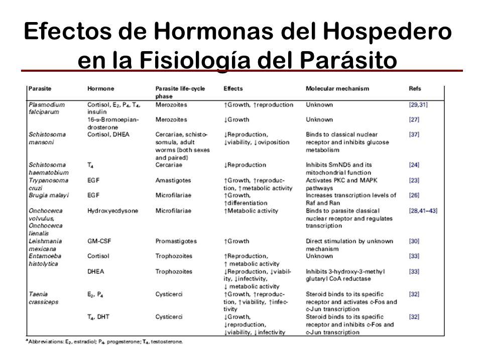 Efectos de Hormonas del Hospedero en la Fisiología del Parásito