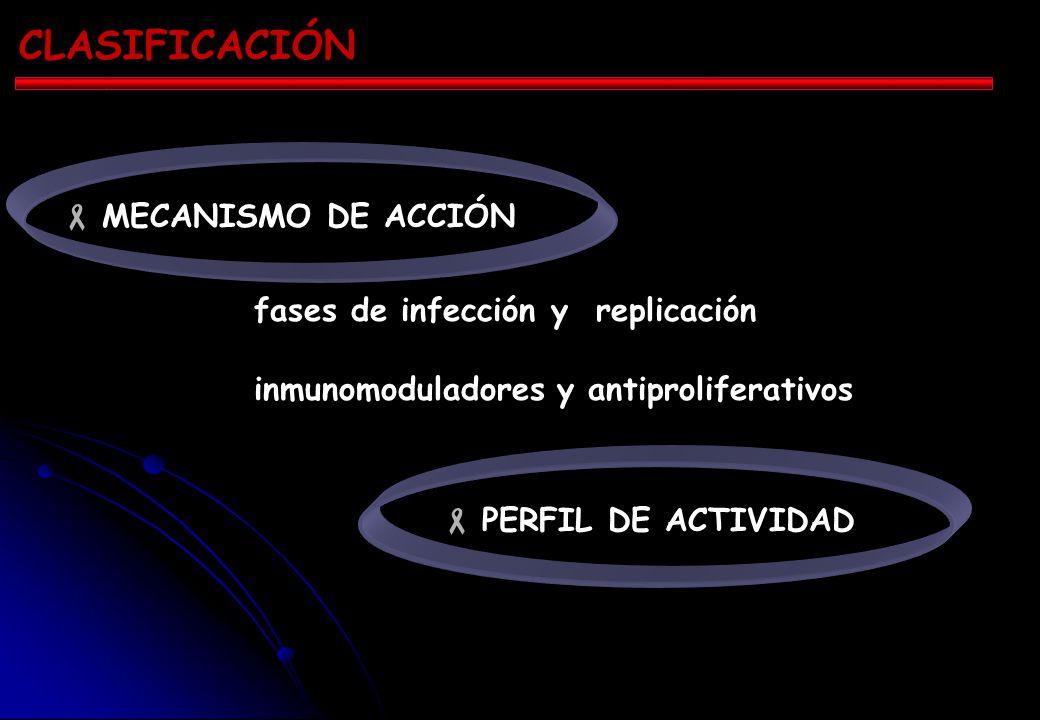 CLASIFICACIÓN MECANISMO DE ACCIÓN fases de infección y replicación