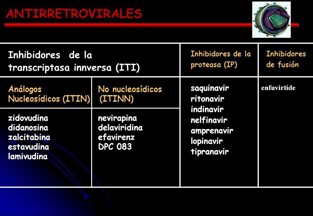 ANTIRRETROVIRALES Inhibidores de la transcriptasa innversa (ITI)