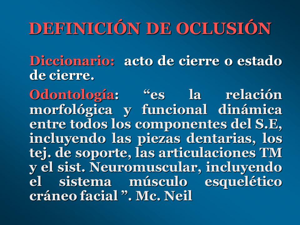 DEFINICIÓN DE OCLUSIÓN