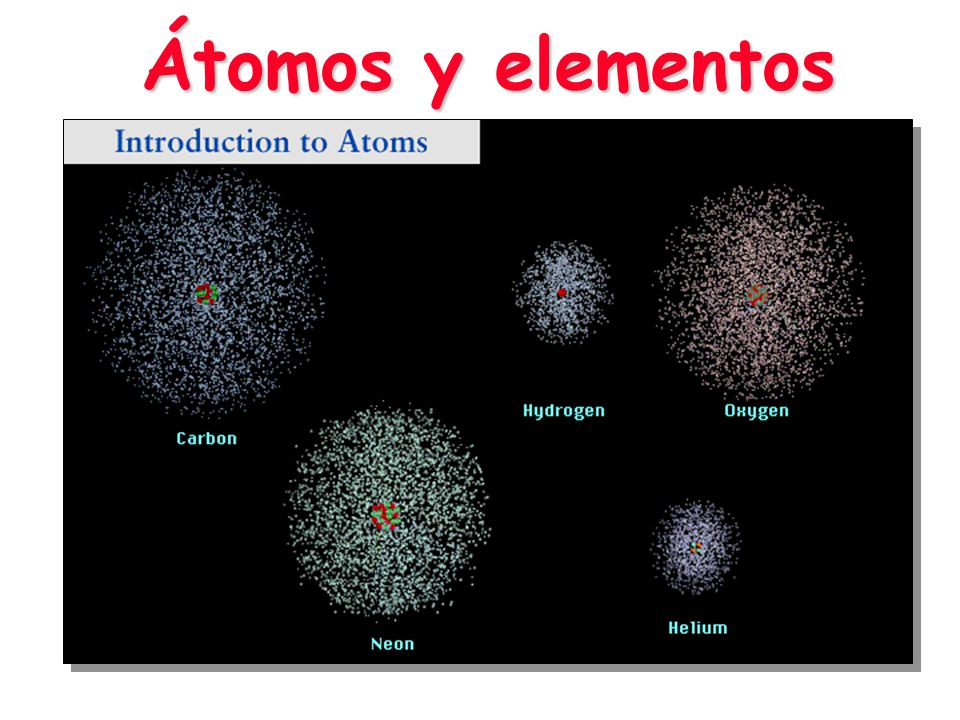 Átomos y elementos To play the movies and simulations included, view the presentation in Slide Show Mode.