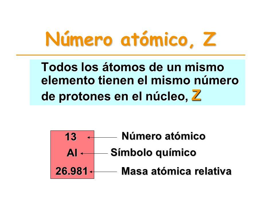 Número atómico, Z Todos los átomos de un mismo elemento tienen el mismo número de protones en el núcleo, Z.