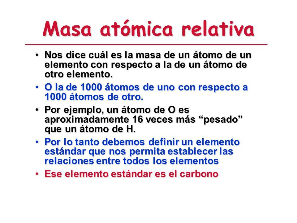 Masa atómica relativa Nos dice cuál es la masa de un átomo de un elemento con respecto a la de un átomo de otro elemento.