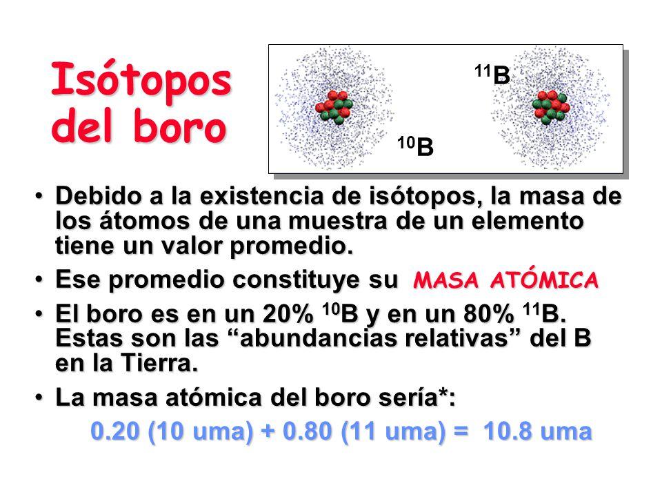 10B 11B. Isótopos del boro. Debido a la existencia de isótopos, la masa de los átomos de una muestra de un elemento tiene un valor promedio.