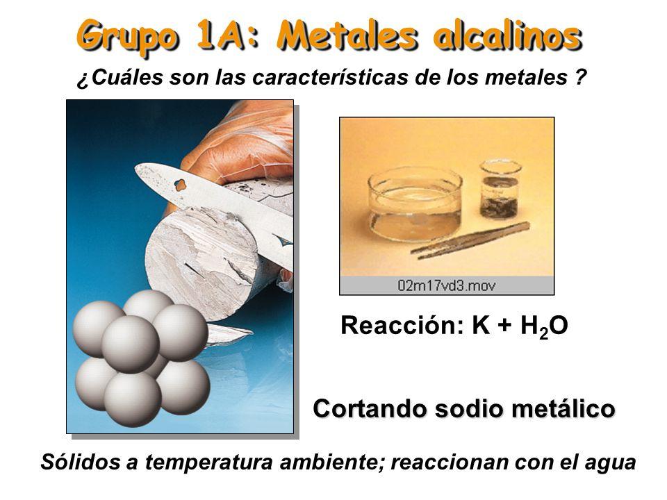 Grupo 1A: Metales alcalinos