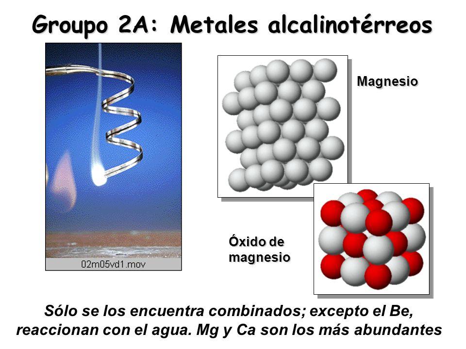 Groupo 2A: Metales alcalinotérreos