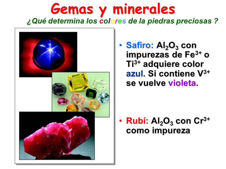 ¿Qué determina los colores de la piedras preciosas