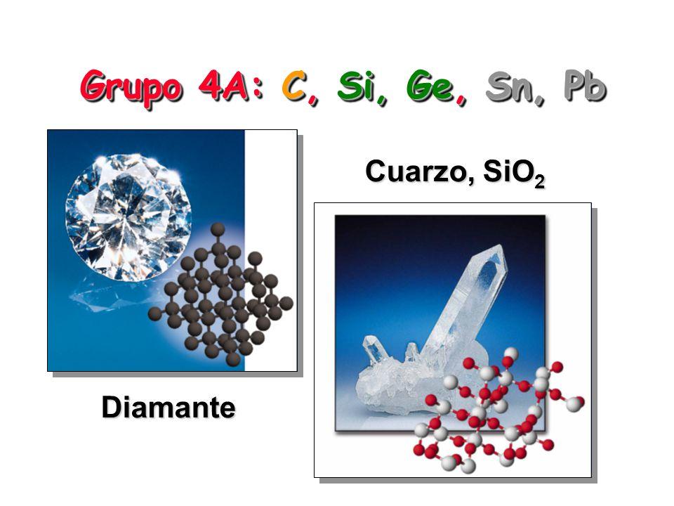 Grupo 4A: C, Si, Ge, Sn, Pb Cuarzo, SiO2 Diamante