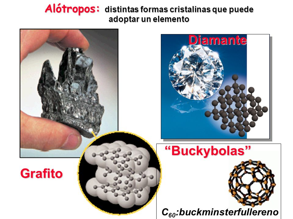 Alótropos: distintas formas cristalinas que puede adoptar un elemento