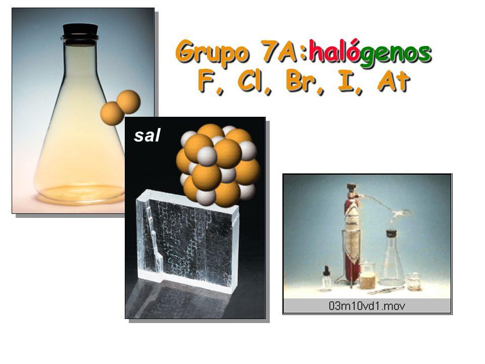 Grupo 7A:halógenos F, Cl, Br, I, At