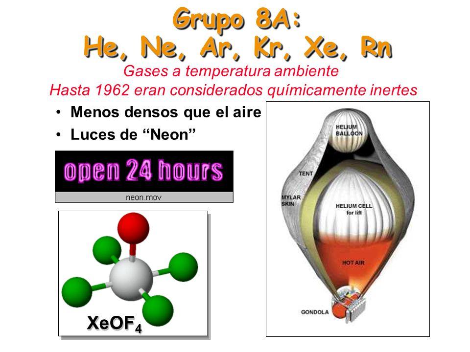 Grupo 8A: He, Ne, Ar, Kr, Xe, Rn XeOF4 Gases a temperatura ambiente