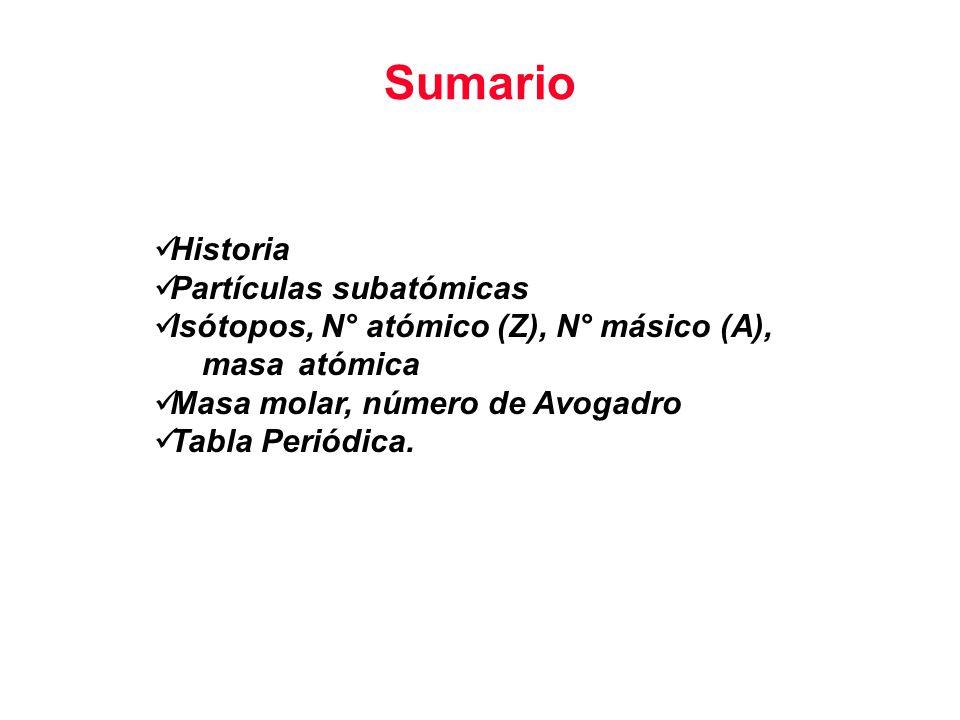 Sumario Historia Partículas subatómicas