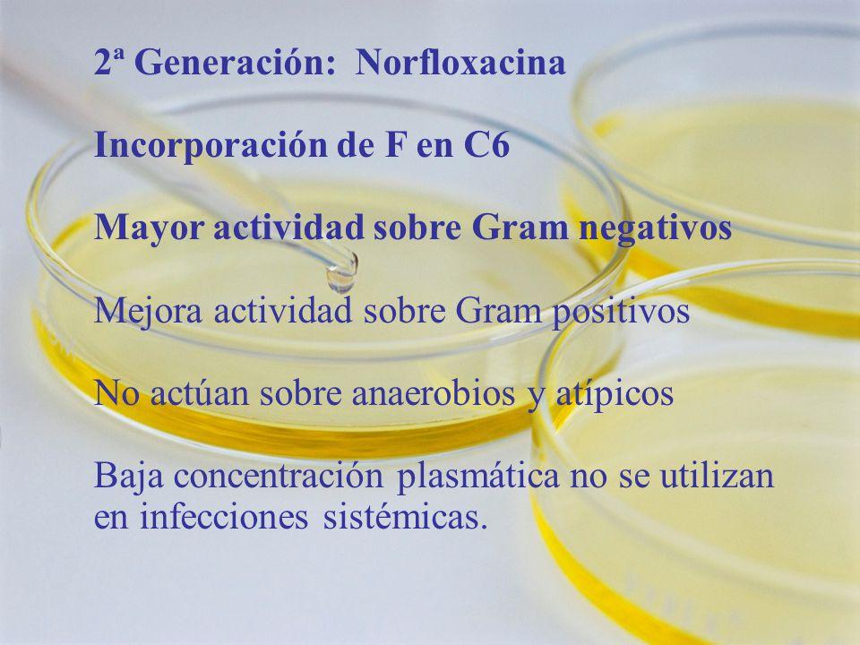 2ª Generación: Norfloxacina