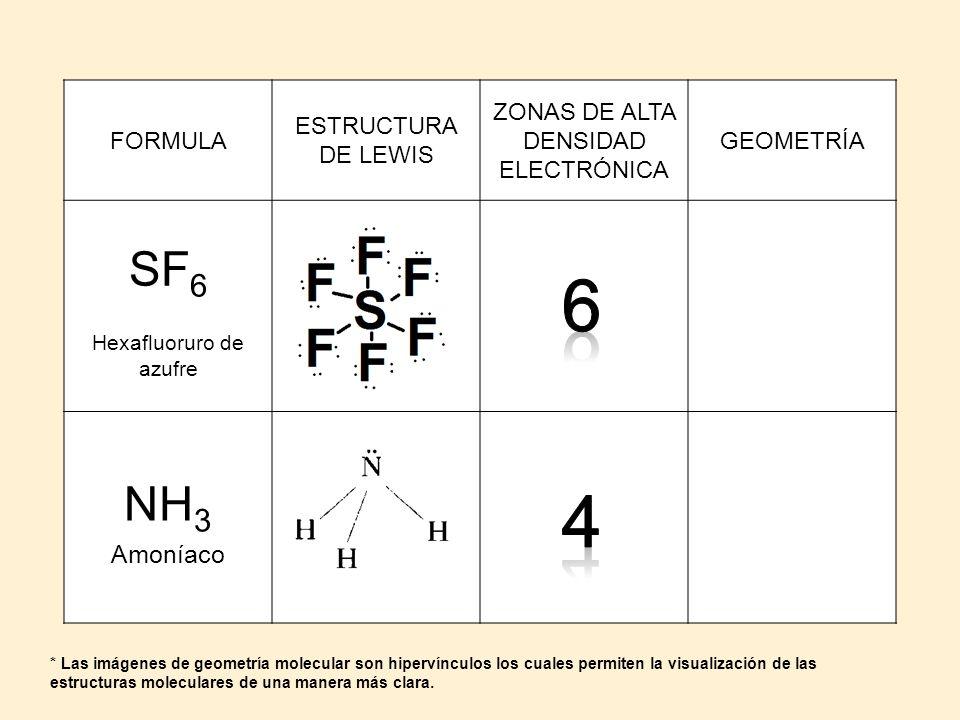 6 4 SF6 NH3 Amoníaco Hexafluoruro de azufre FORMULA