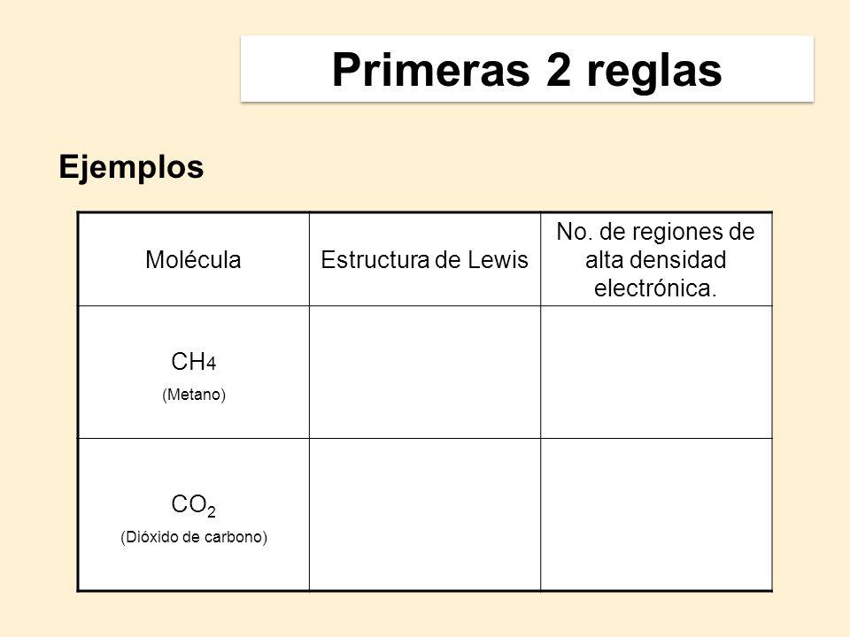 No. de regiones de alta densidad electrónica.