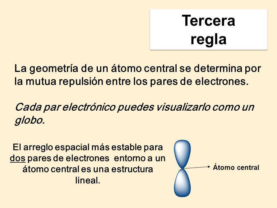 Tercera regla. La geometría de un átomo central se determina por la mutua repulsión entre los pares de electrones.