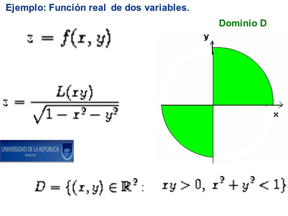 Ejemplo: Función real de dos variables.
