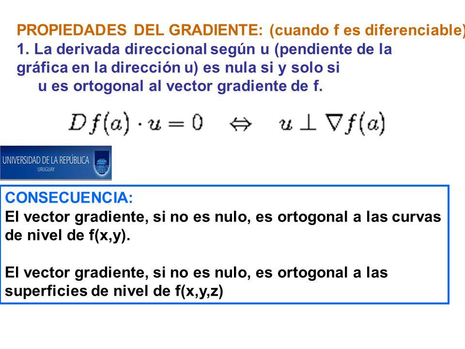 PROPIEDADES DEL GRADIENTE: (cuando f es diferenciable)