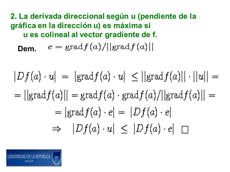 2. La derivada direccional según u (pendiente de la