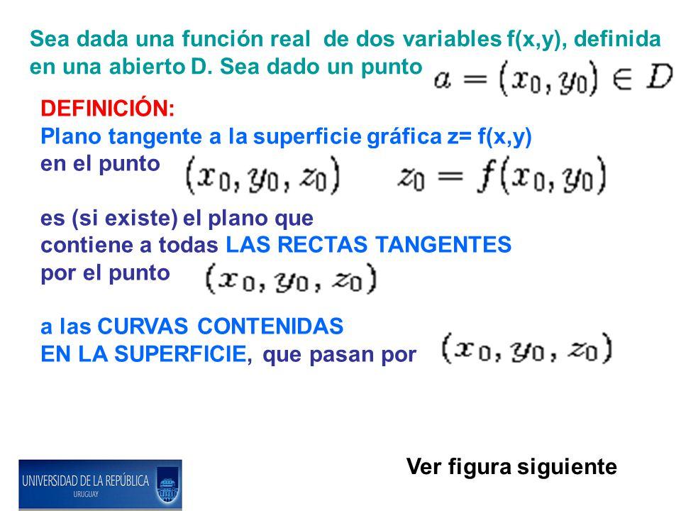 Sea dada una función real de dos variables f(x,y), definida