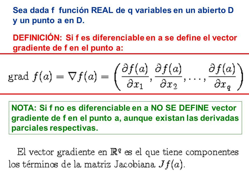 Sea dada f función REAL de q variables en un abierto D