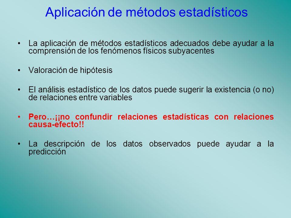 Aplicación de métodos estadísticos