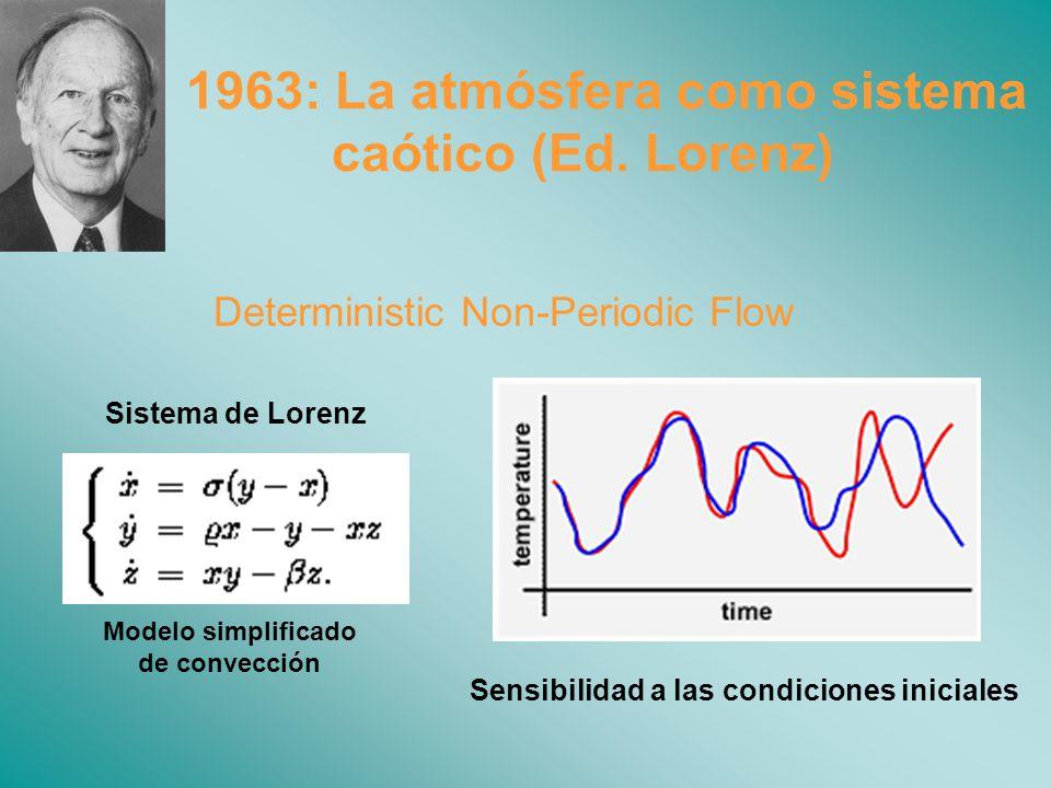 1963: La atmósfera como sistema caótico (Ed. Lorenz)