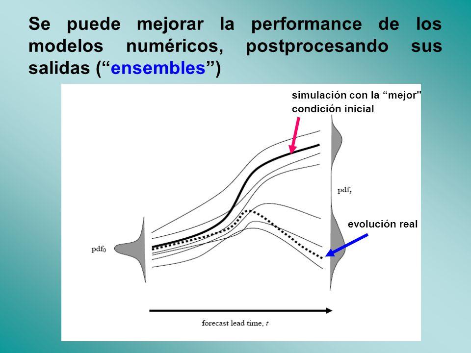 Se puede mejorar la performance de los modelos numéricos, postprocesando sus salidas ( ensembles )